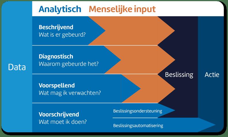 Mysolution Data-driven Recruitment OnRecruit
