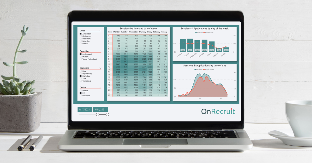 Hoe je data gebruikt om je omzet en marge te maximaliseren